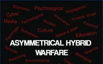 Asymmetrical Hybrid Warfare